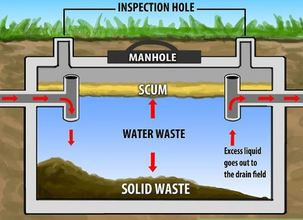 how does a septic tank work